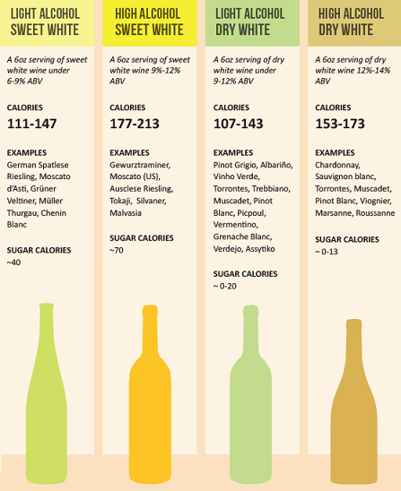 wine-nutrition-facts-calorie-chart1 - Copy (5)