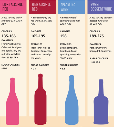 wine-nutrition-facts-calorie-chart1 - Copy (6)
