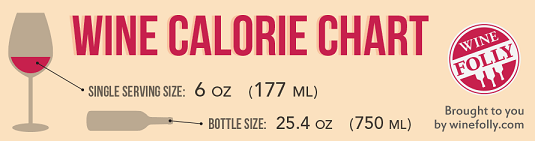 wine-nutrition-facts-calorie-chart1 - Copy